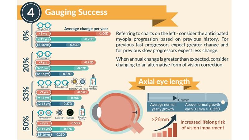 a polydactyly és a myopia átterjed mennyivel javíthatja a gyakorlat látását