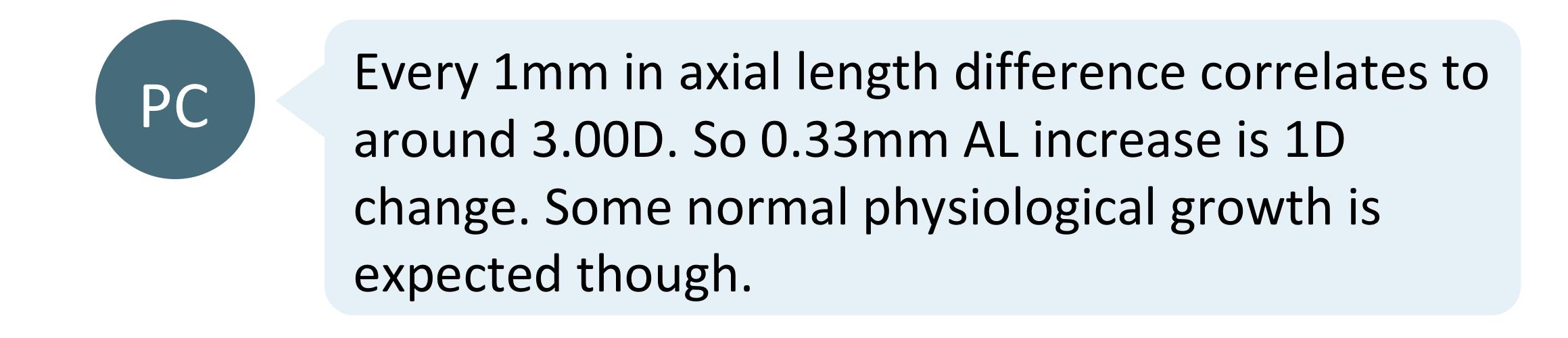 axial length 4