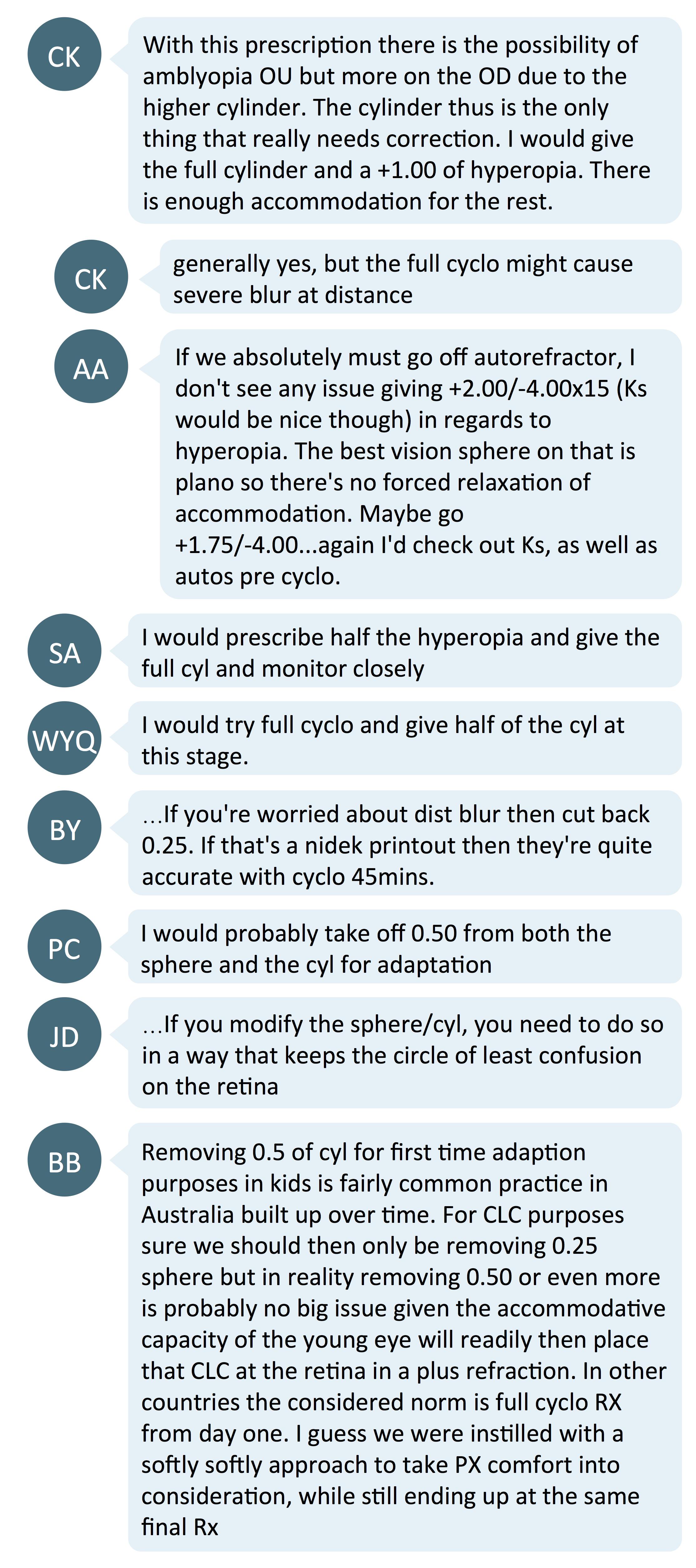 6th refractive challenge