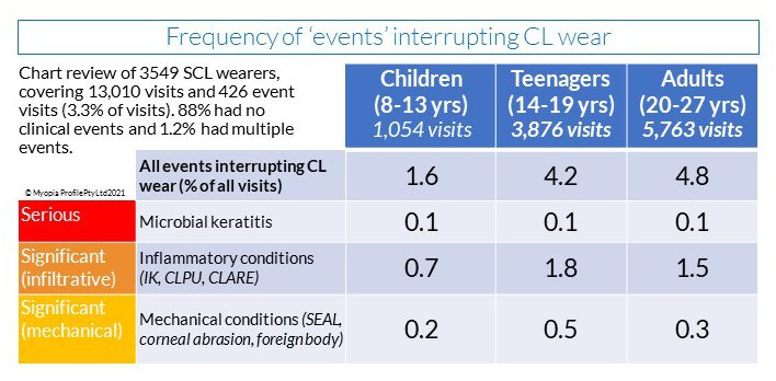 Adverse events image