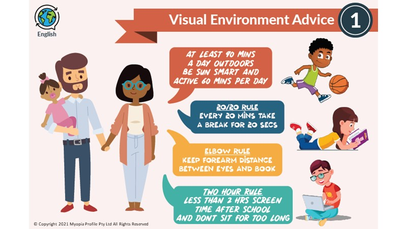 Infographic Px_1 vis environment